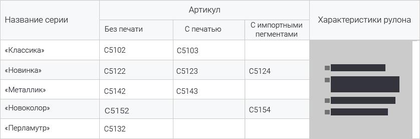 table_bumvinil1
