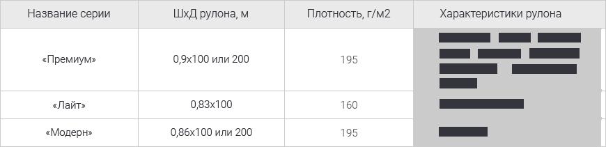 table_kolenkor